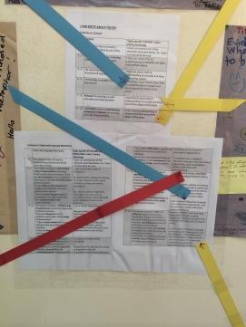 Using topic-specific criteria to understand achievement.